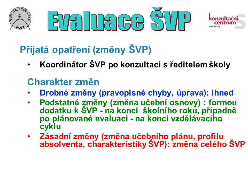Evaluace ŠVP Charakter změn