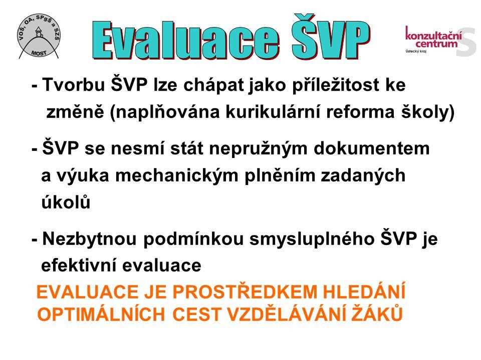 Evaluace ŠVP - Tvorbu ŠVP lze chápat jako příležitost ke. změně (naplňována kurikulární reforma školy)