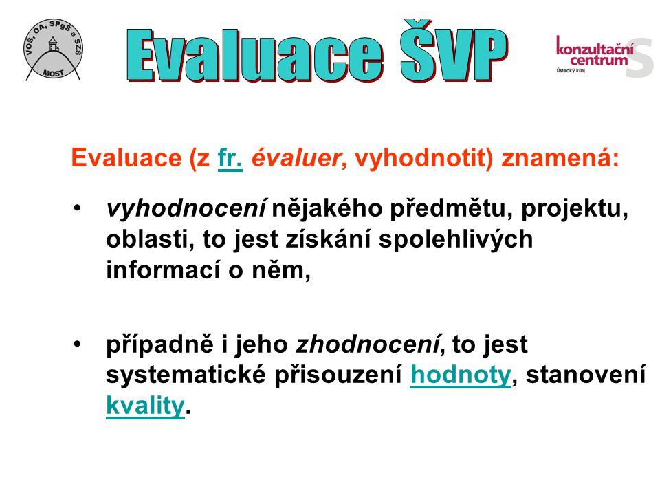 Evaluace ŠVP Evaluace (z fr. évaluer, vyhodnotit) znamená: