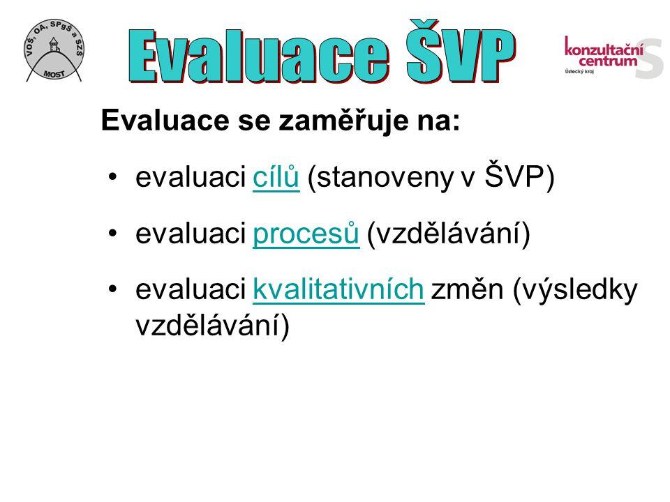 evaluaci cílů (stanoveny v ŠVP) evaluaci procesů (vzdělávání)