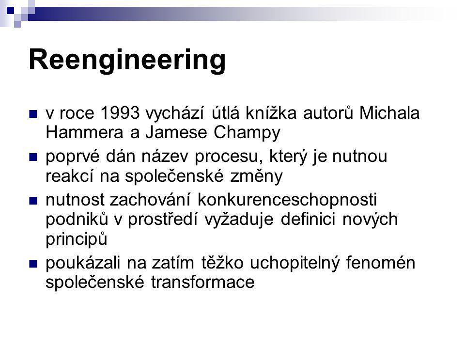 Reengineering v roce 1993 vychází útlá knížka autorů Michala Hammera a Jamese Champy.