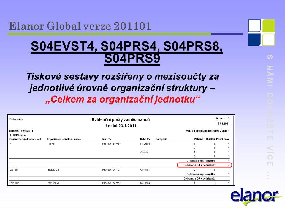 S04EVST4, S04PRS4, S04PRS8, S04PRS9 Elanor Global verze 201101