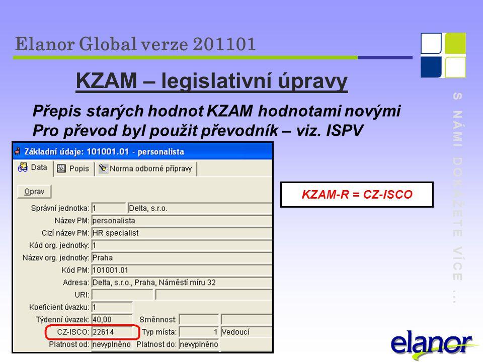 KZAM – legislativní úpravy
