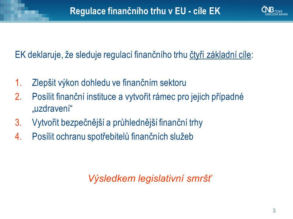 Regulace finančního trhu v EU - cíle EK