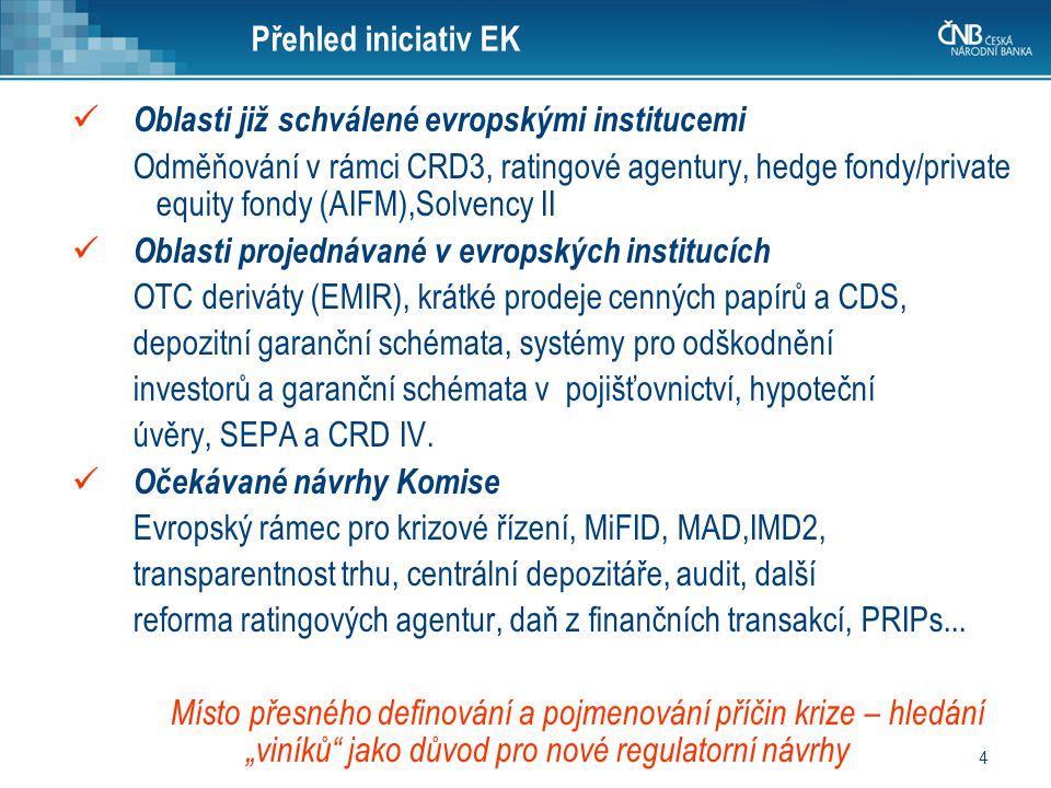 Přehled iniciativ EK Oblasti již schválené evropskými institucemi.