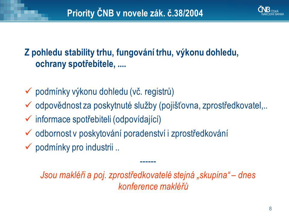 Priority ČNB v novele zák. č.38/2004