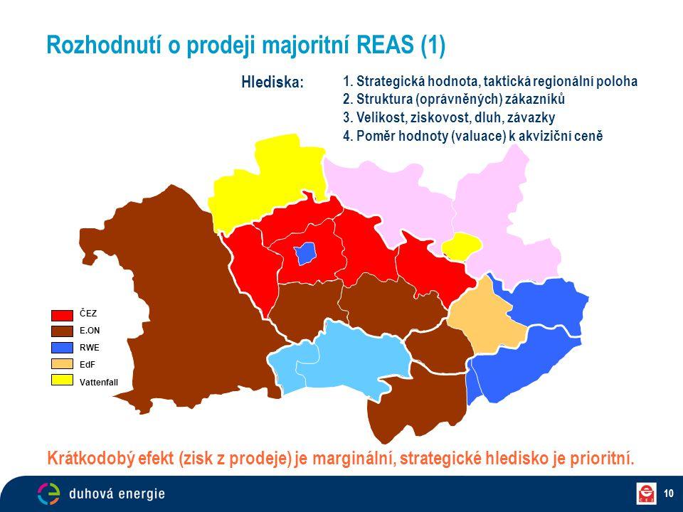 Rozhodnutí o prodeji majoritní REAS (1)