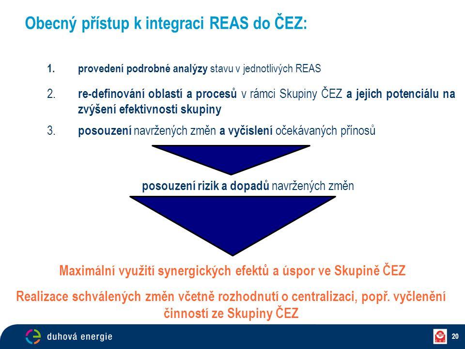 Maximální využití synergických efektů a úspor ve Skupině ČEZ