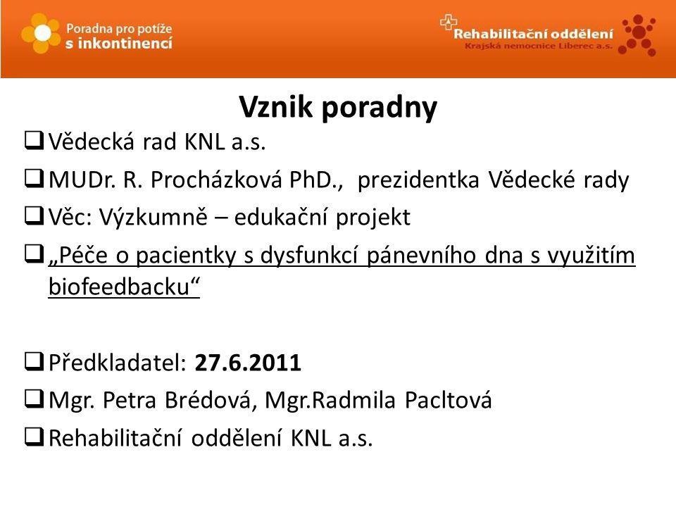 Vznik poradny Vědecká rad KNL a.s.