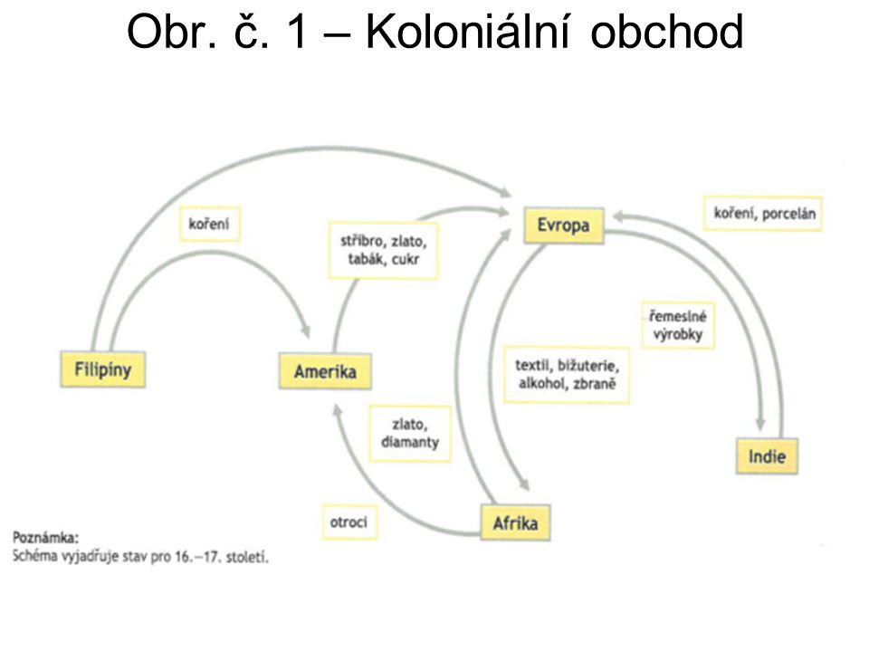 Obr. č. 1 – Koloniální obchod