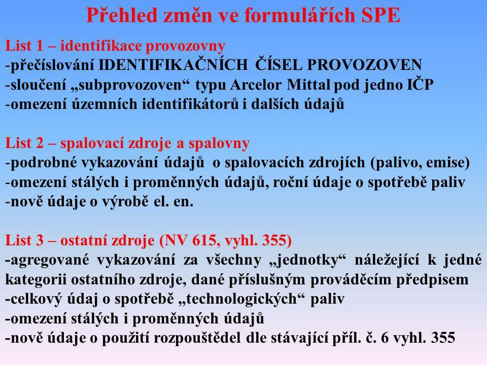 Přehled změn ve formulářích SPE