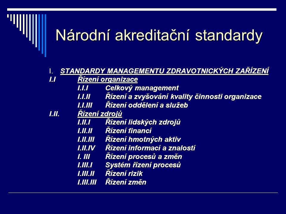 Národní akreditační standardy