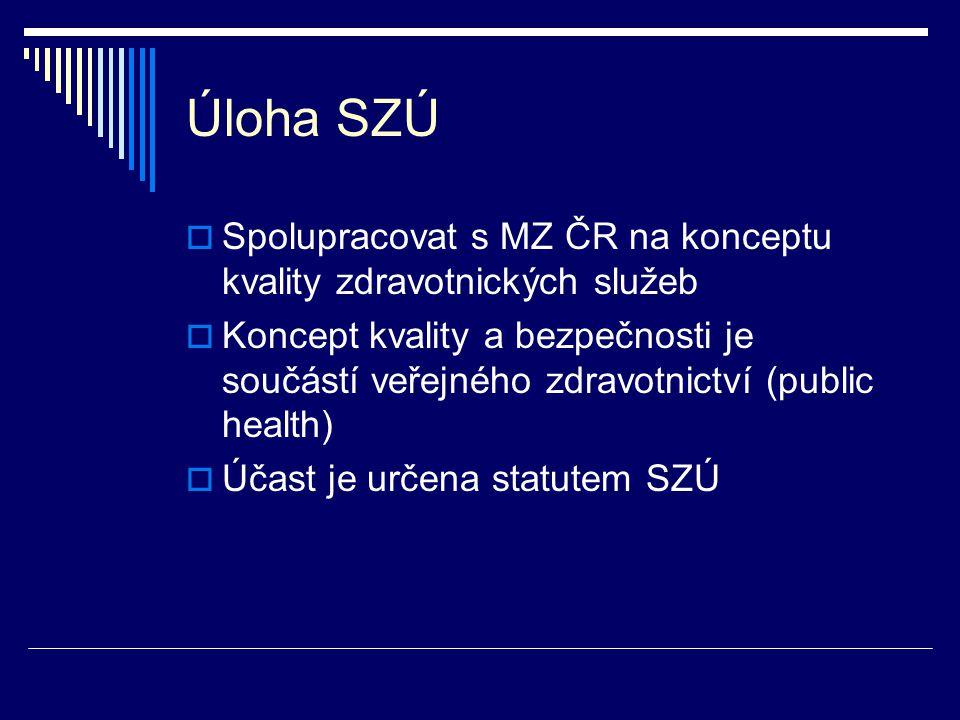 Úloha SZÚ Spolupracovat s MZ ČR na konceptu kvality zdravotnických služeb.