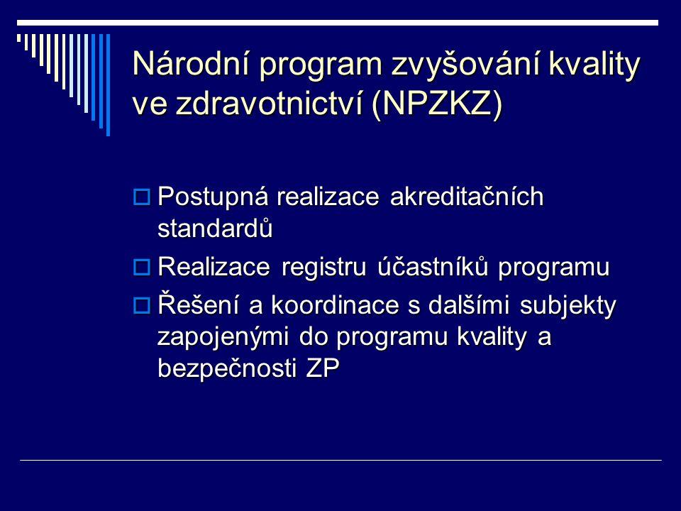 Národní program zvyšování kvality ve zdravotnictví (NPZKZ)
