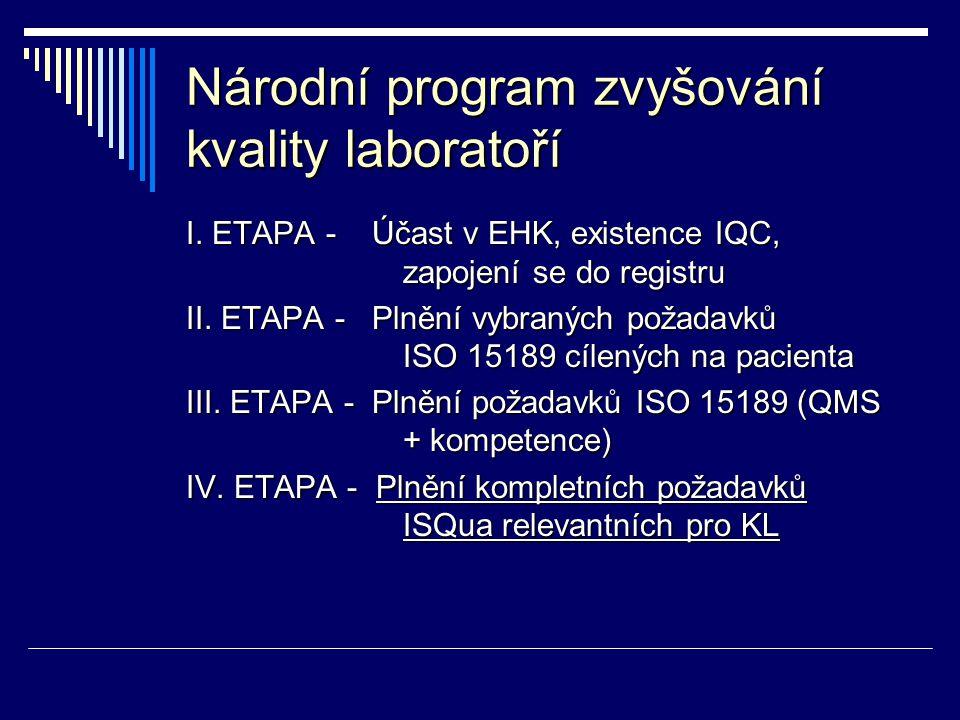 Národní program zvyšování kvality laboratoří