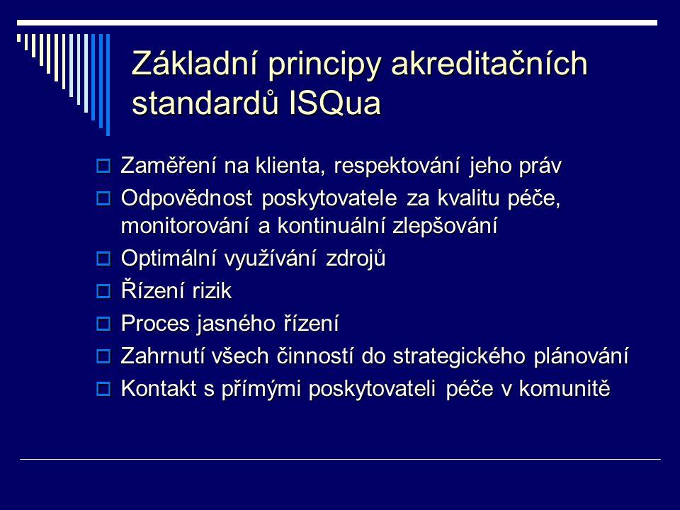 Základní principy akreditačních standardů ISQua