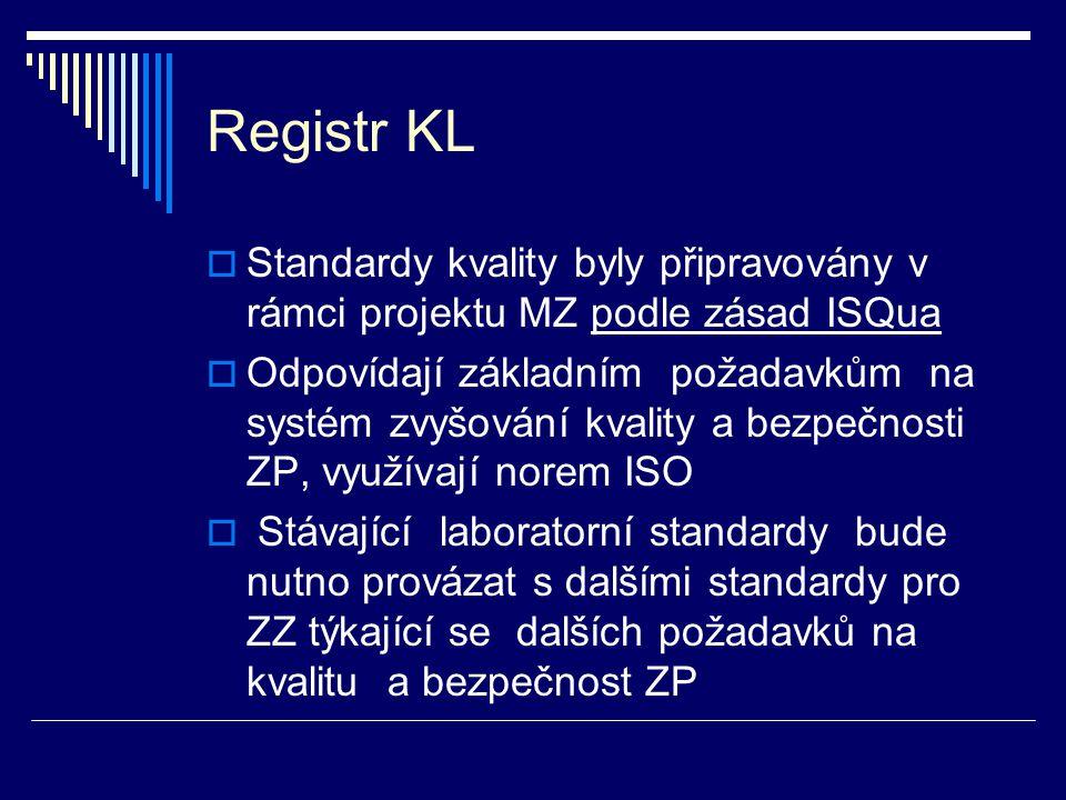 Registr KL Standardy kvality byly připravovány v rámci projektu MZ podle zásad ISQua.
