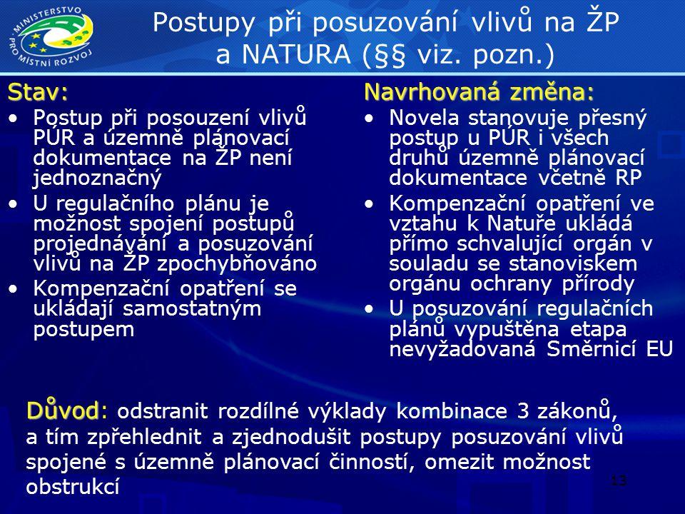 Postupy při posuzování vlivů na ŽP a NATURA (§§ viz. pozn.)