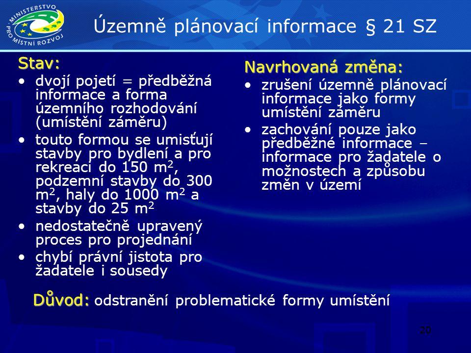 Územně plánovací informace § 21 SZ