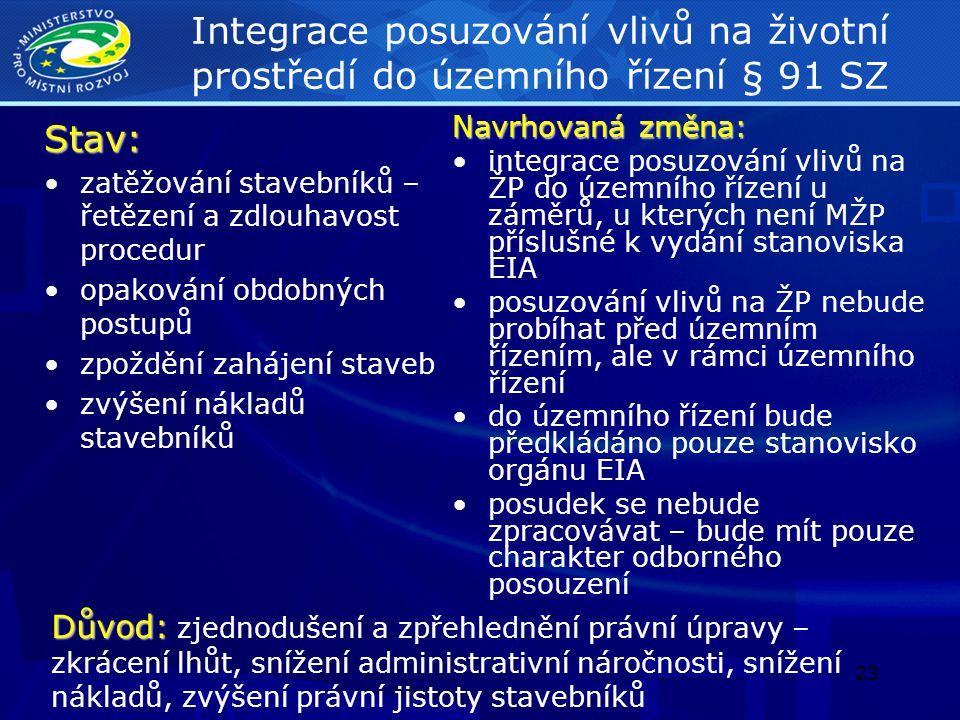Integrace posuzování vlivů na životní prostředí do územního řízení § 91 SZ