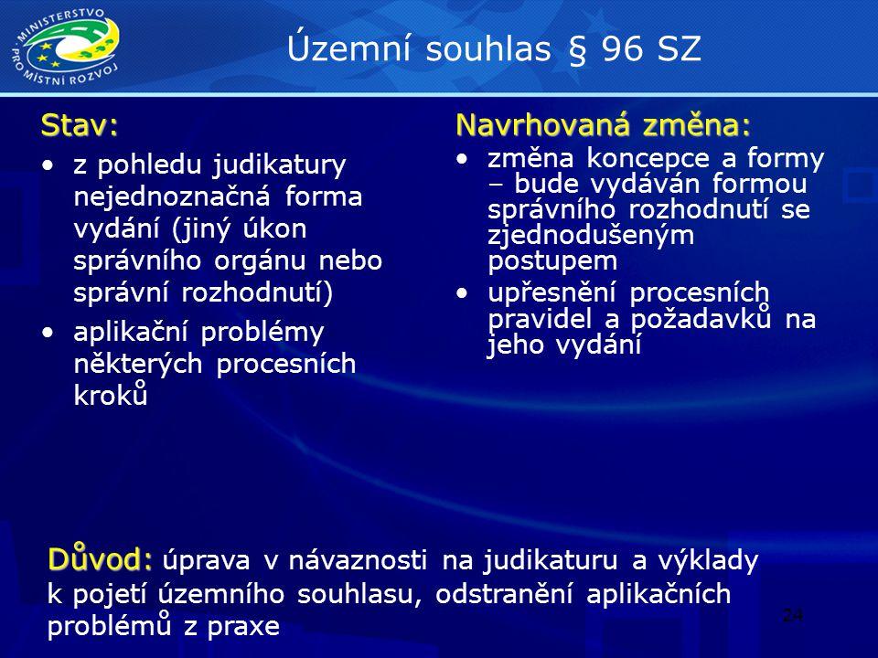 Územní souhlas § 96 SZ Stav: Navrhovaná změna: