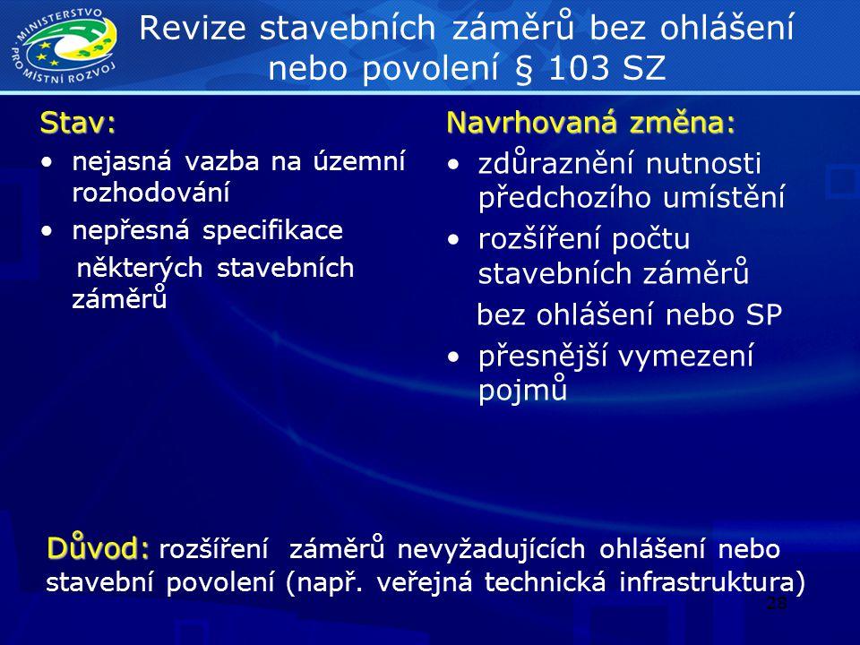 Revize stavebních záměrů bez ohlášení nebo povolení § 103 SZ