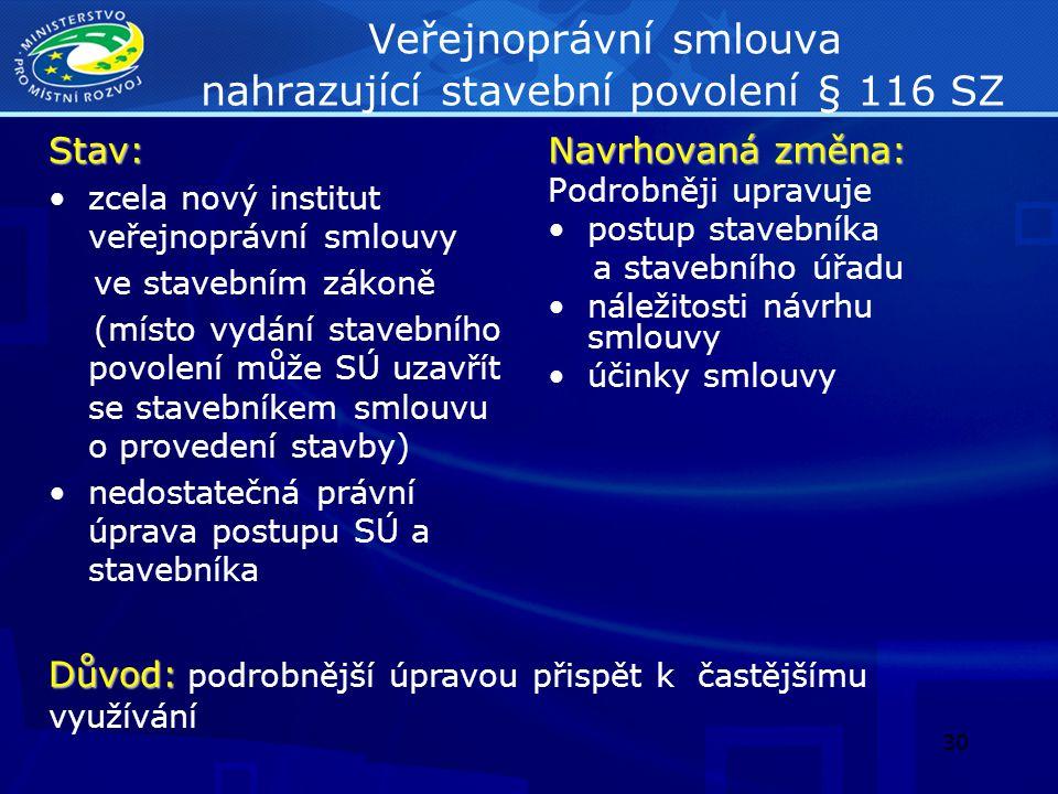 Veřejnoprávní smlouva nahrazující stavební povolení § 116 SZ