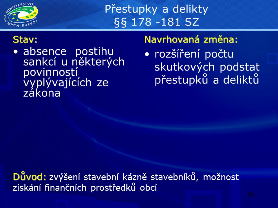 Přestupky a delikty §§ 178 -181 SZ