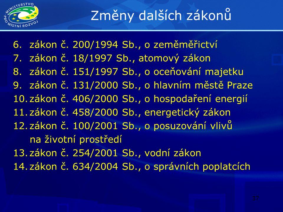 Změny dalších zákonů zákon č. 200/1994 Sb., o zeměměřictví