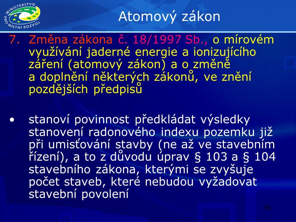 Atomový zákon
