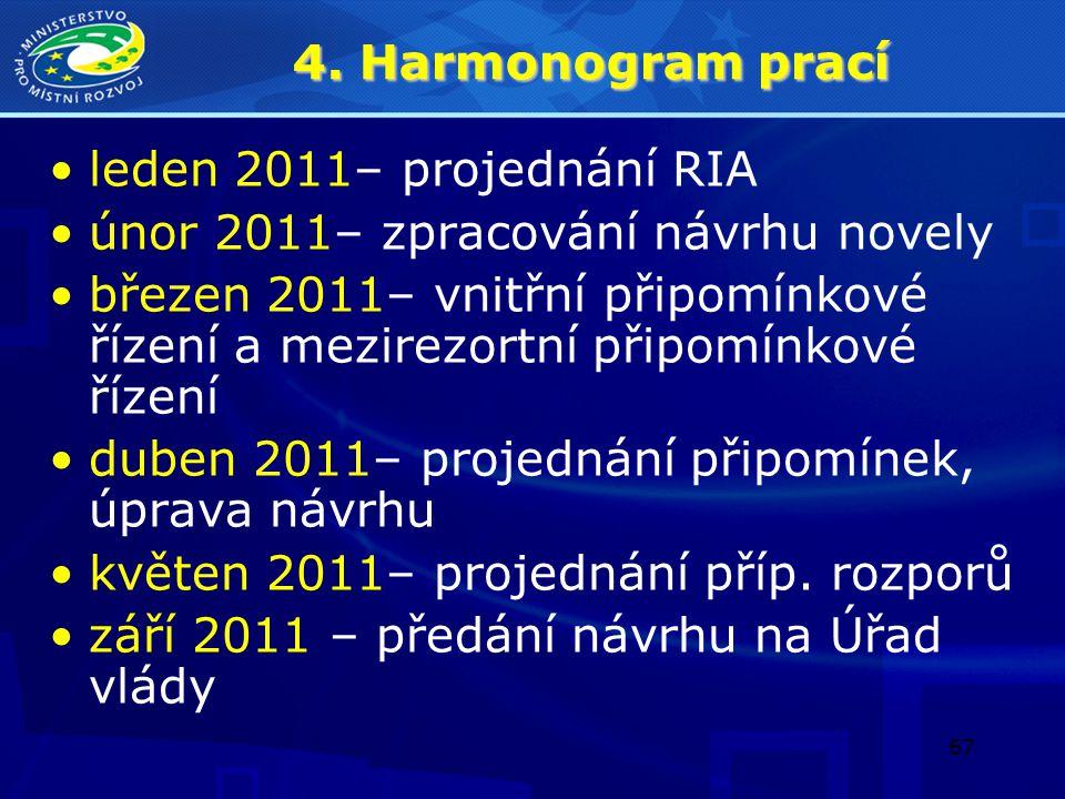 4. Harmonogram prací leden 2011– projednání RIA. únor 2011– zpracování návrhu novely.