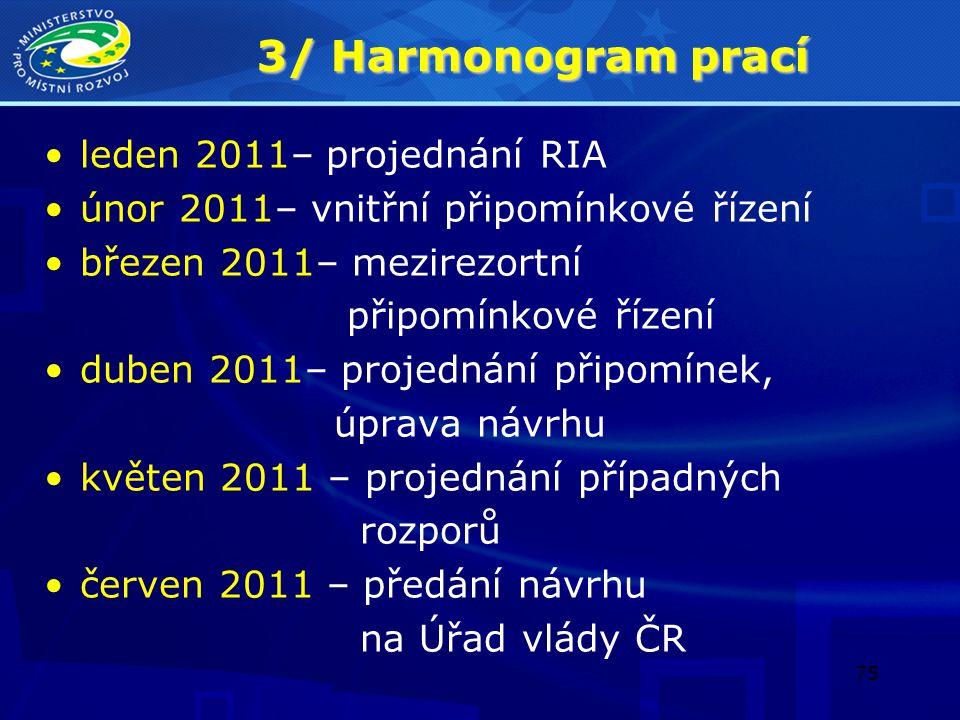 3/ Harmonogram prací leden 2011– projednání RIA