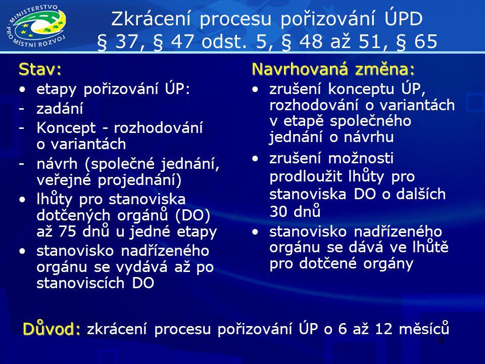 Zkrácení procesu pořizování ÚPD § 37, § 47 odst. 5, § 48 až 51, § 65