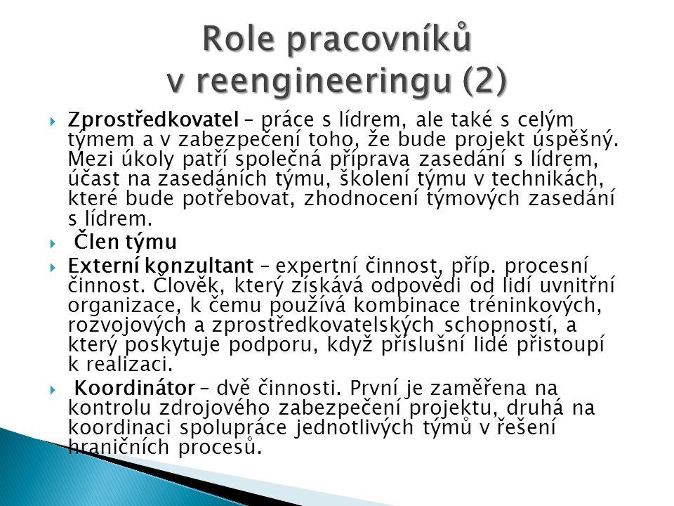 Role pracovníků v reengineeringu (2)