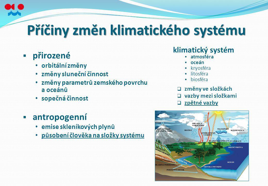 Příčiny změn klimatického systému