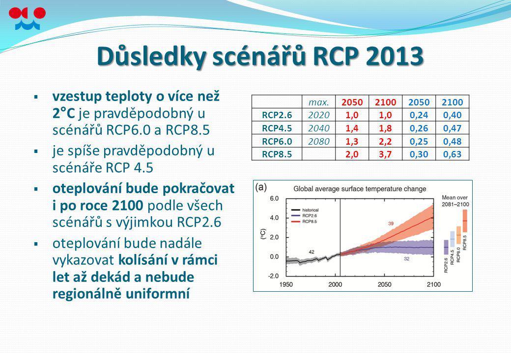 Důsledky scénářů RCP 2013 vzestup teploty o více než 2°C je pravděpodobný u scénářů RCP6.0 a RCP8.5.