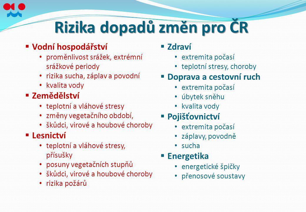 Rizika dopadů změn pro ČR