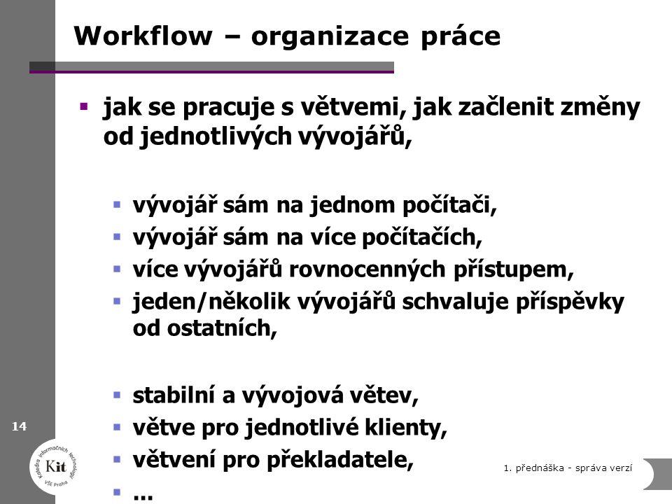 Workflow – organizace práce