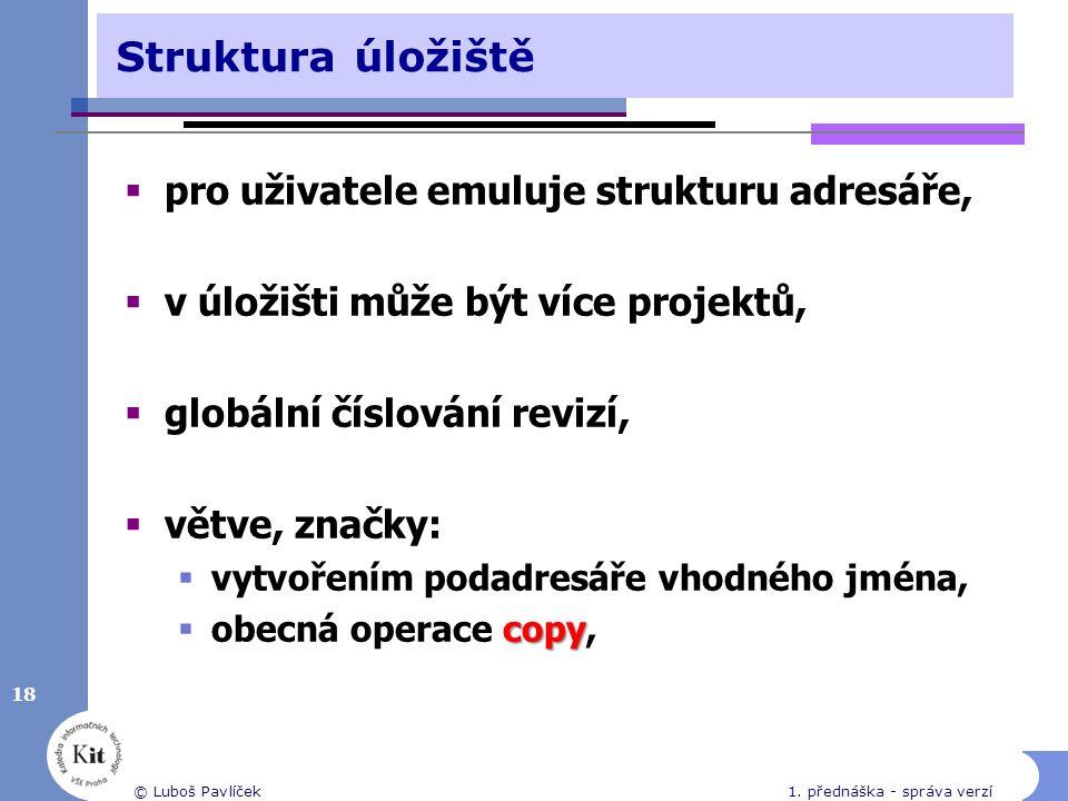Struktura úložiště pro uživatele emuluje strukturu adresáře,