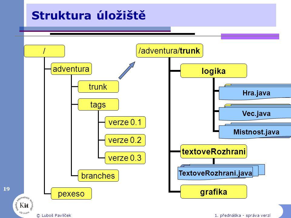Struktura úložiště / adventura trunk tags verze 0.1 verze 0.2