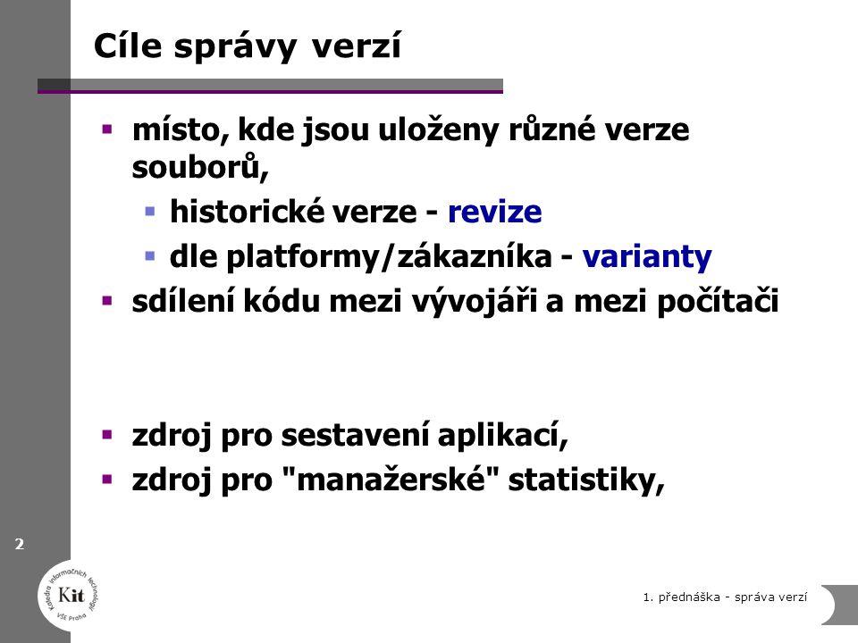 Cíle správy verzí místo, kde jsou uloženy různé verze souborů,