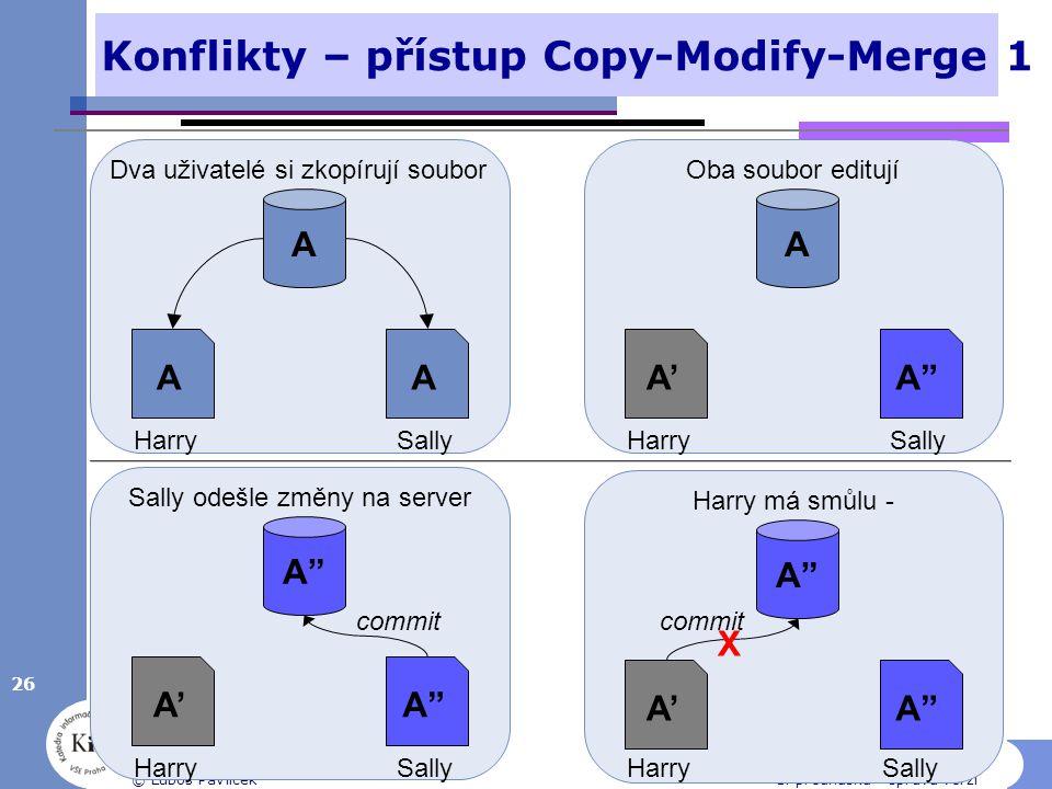 Konflikty – přístup Copy-Modify-Merge 1
