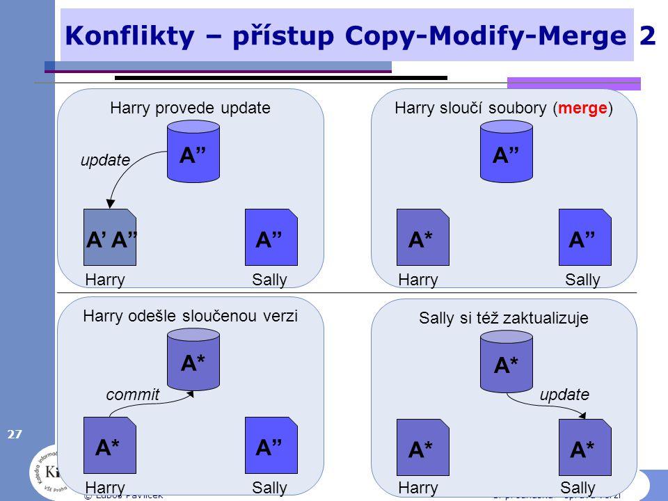 Konflikty – přístup Copy-Modify-Merge 2