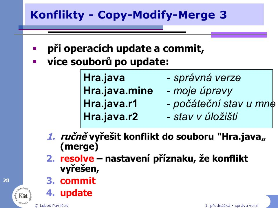 Konflikty - Copy-Modify-Merge 3