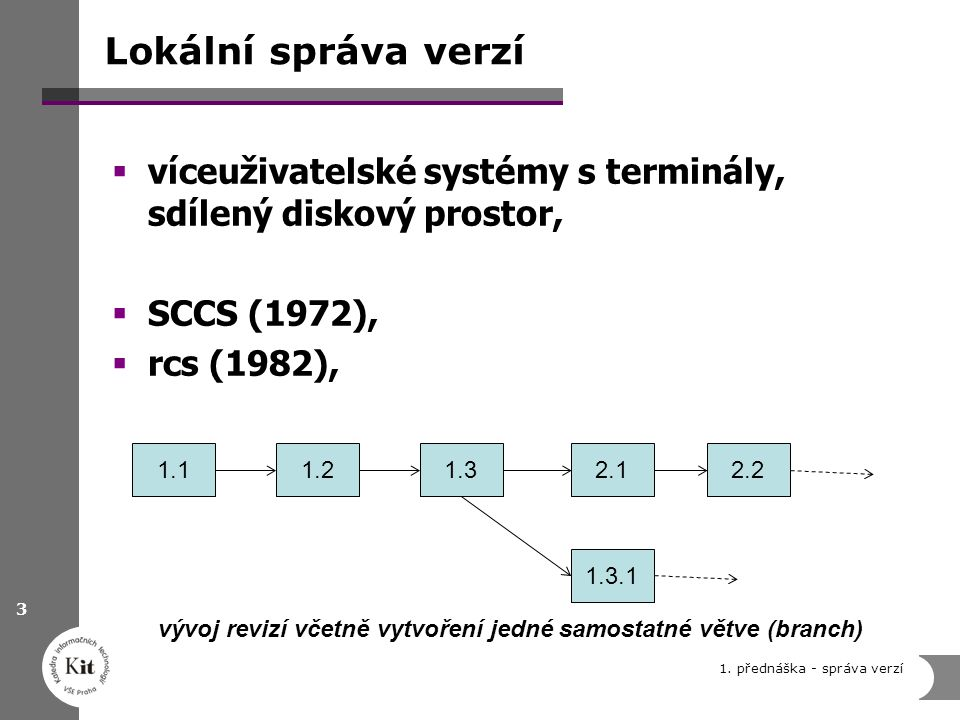 vývoj revizí včetně vytvoření jedné samostatné větve (branch)