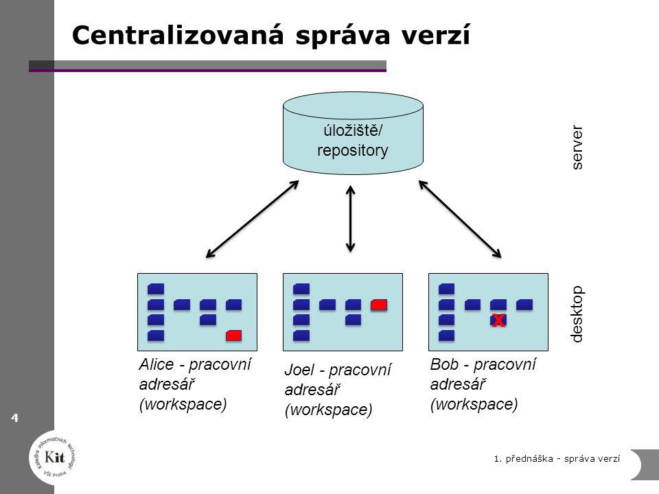 Centralizovaná správa verzí