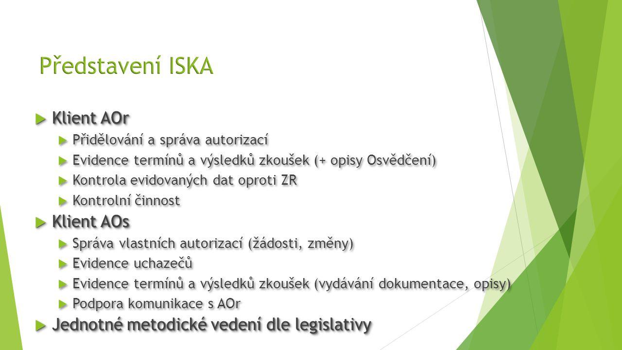 Představení ISKA Klient AOr Klient AOs