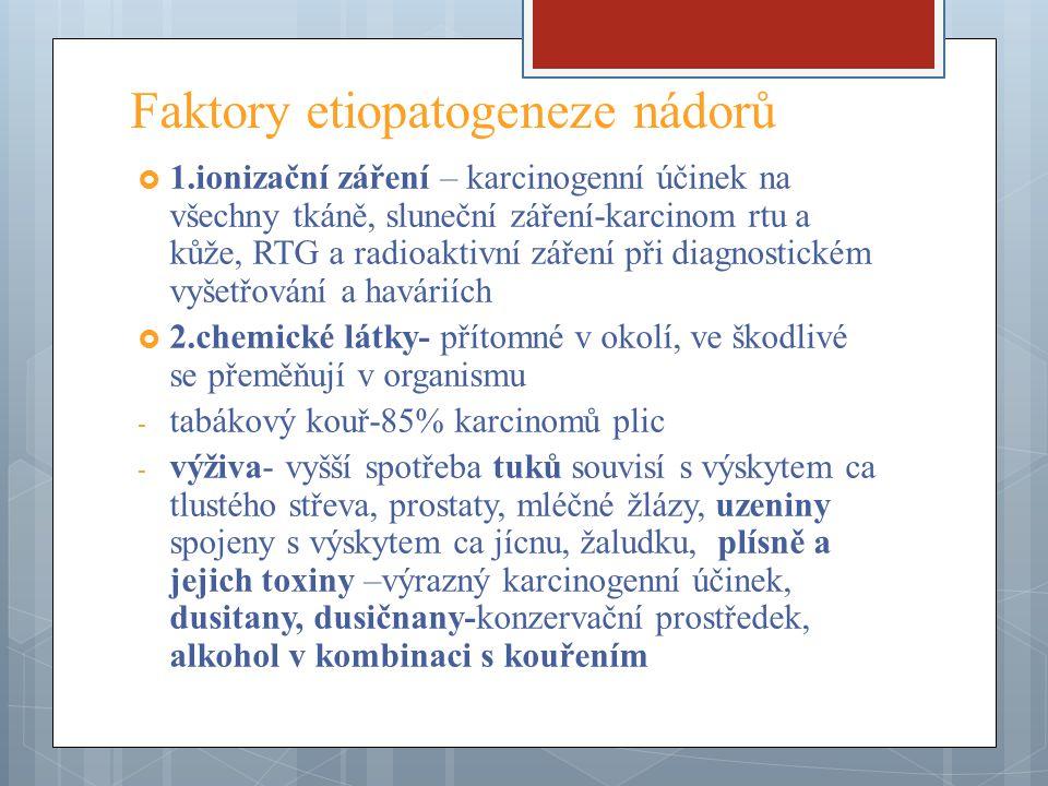 Faktory etiopatogeneze nádorů