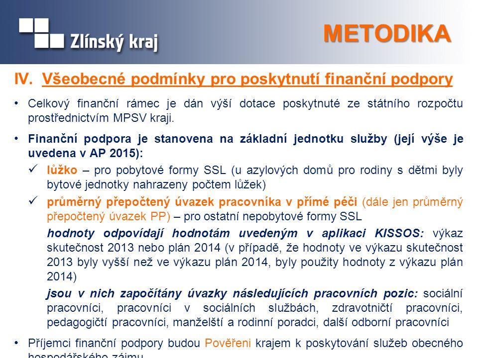 METODIKA IV. Všeobecné podmínky pro poskytnutí finanční podpory