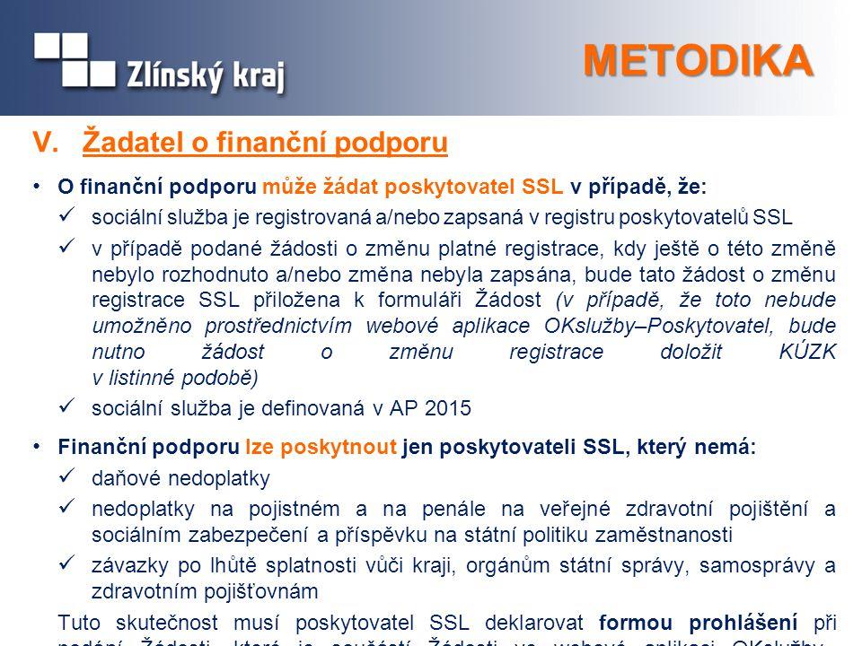 METODIKA V. Žadatel o finanční podporu